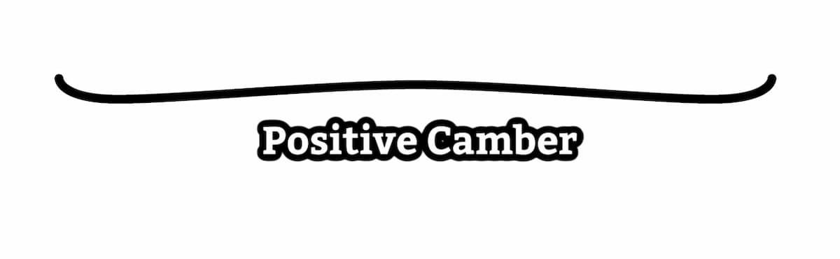 positive camber snowboard diagram