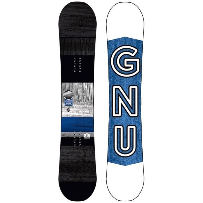 GNU GWO 2022